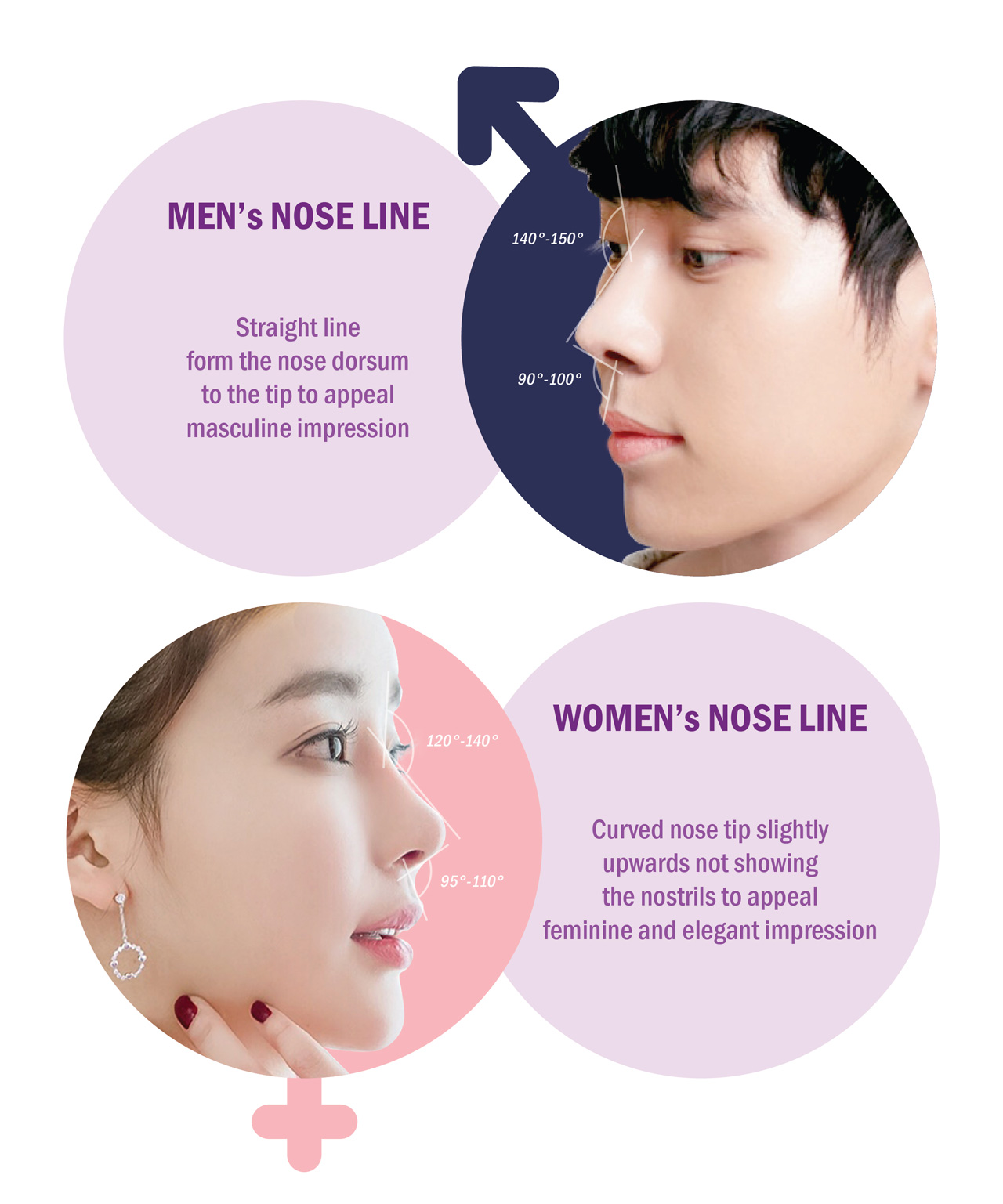 nose clinic rx